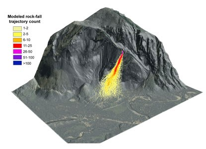 Computer simulation of rock fall
