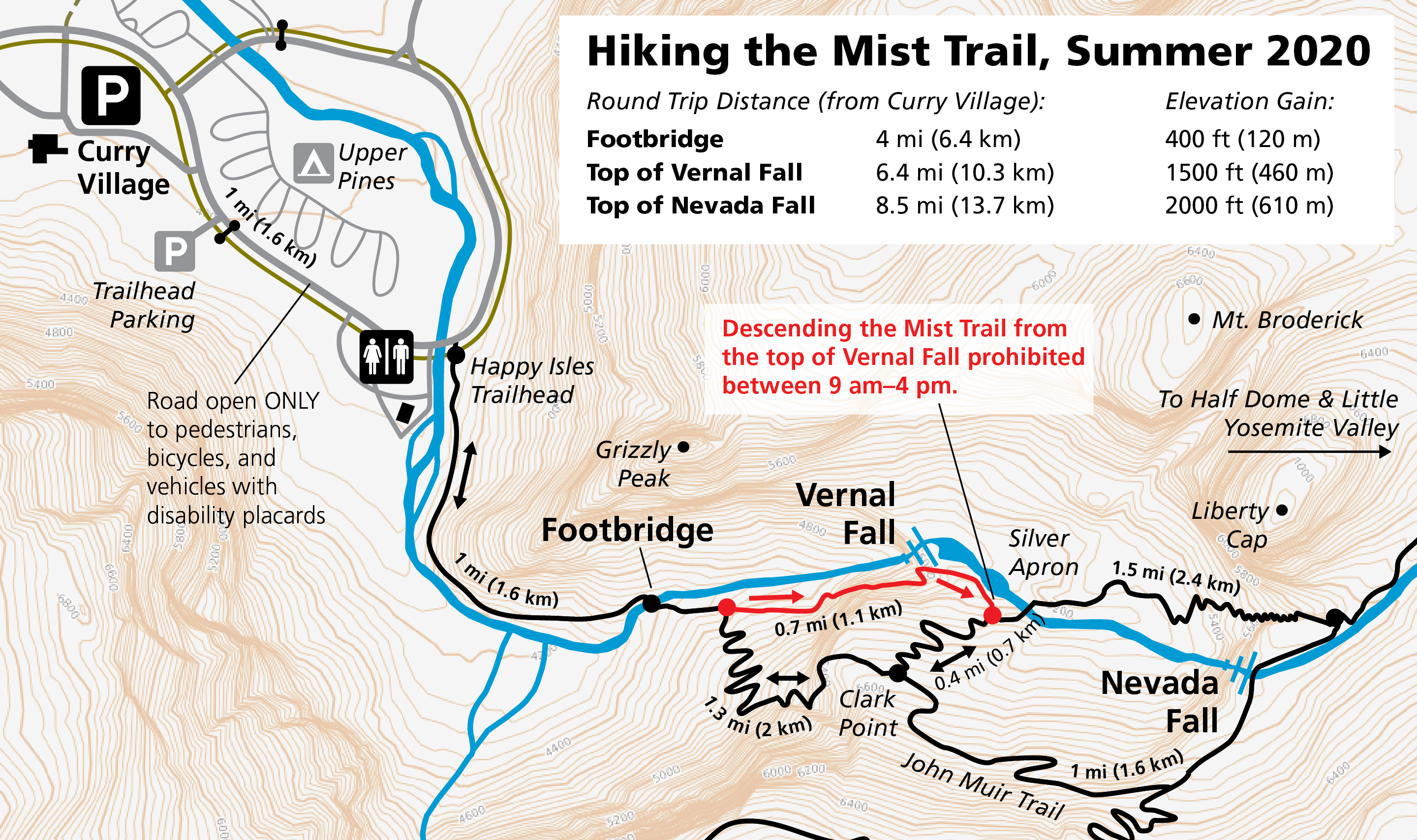 Map shows one-way closure of mist trail between JMT junction and top of Vernal Fall.