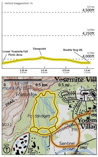 Lower Yosemite Fall map and profile