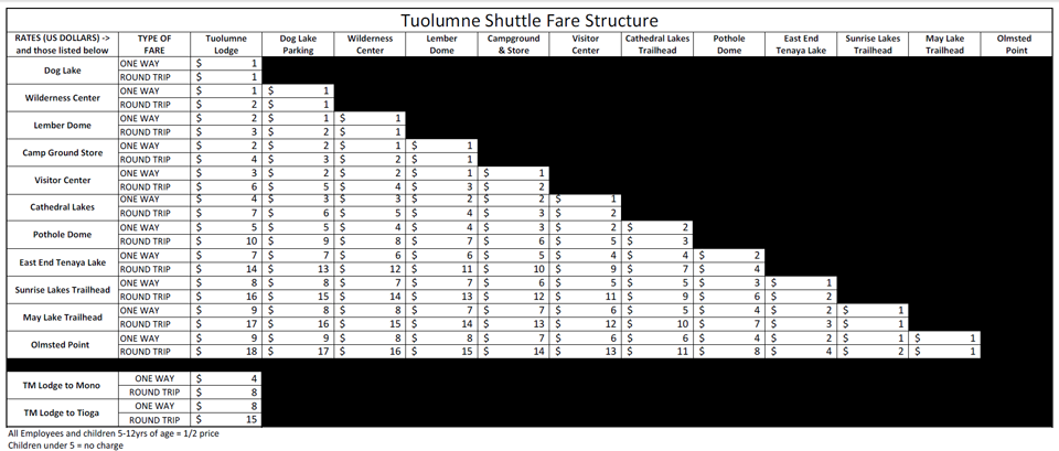 Rate schedule for shuttle, with rates ranginge from $1 to $18 depending on distance.