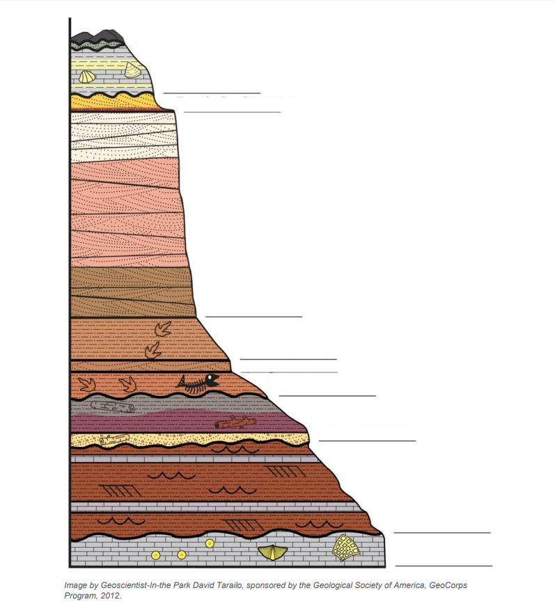 Drawing of Zion Column